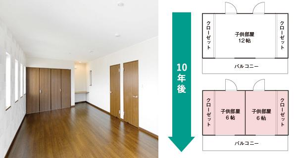 将来、子供部屋を分割して二部屋に